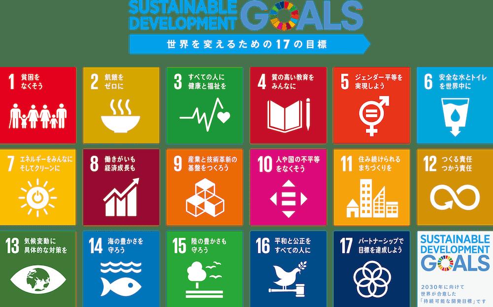 SUSTAINABLE DEVELOPMENT GOALS 世界を変えるための17の目標。