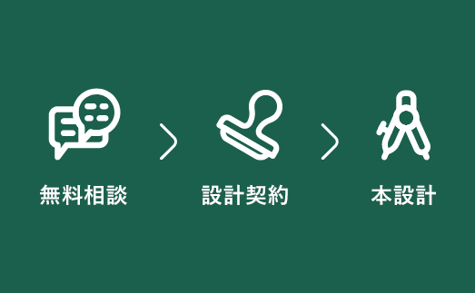 設計の工夫