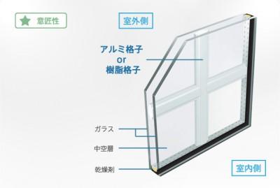 i格子入り複層ガラス